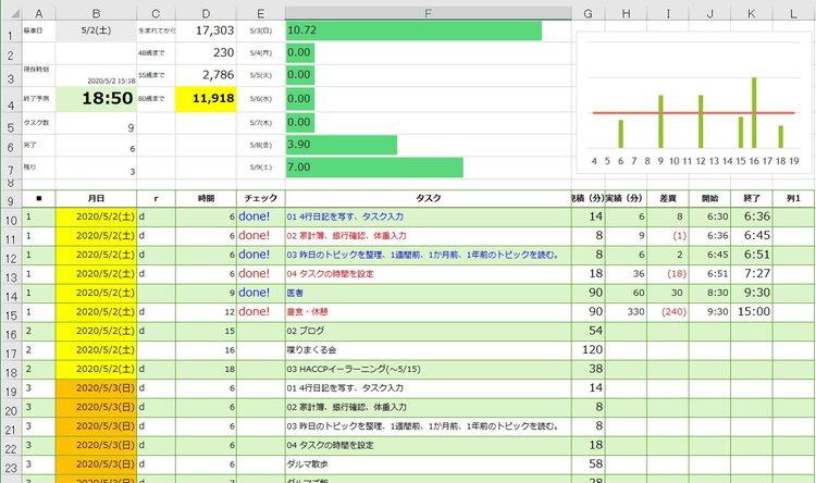 Excelタスク管理ソフト