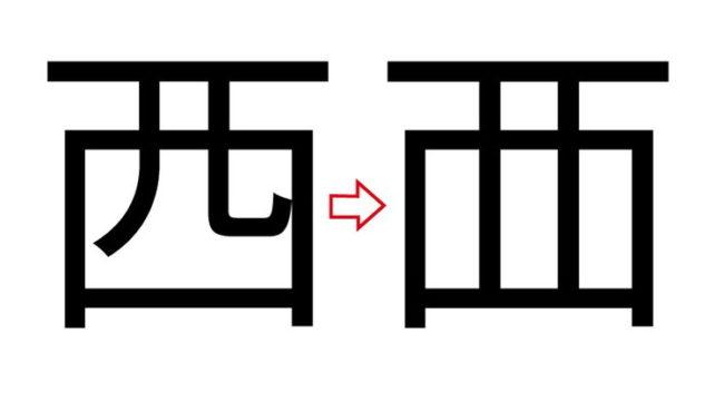 西の文字の加工